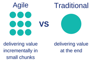 planning frameworks - agile vs traditional