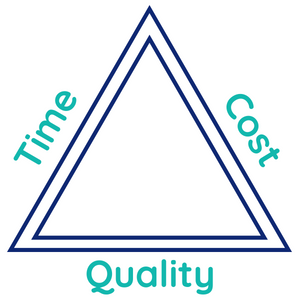 plan your information product - time, cost, quality