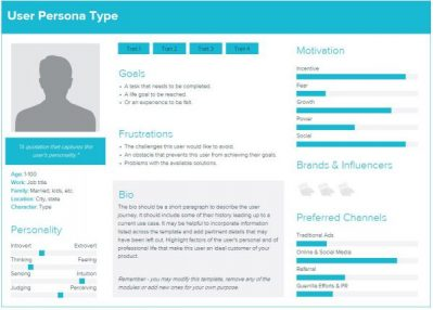 create your information product - buyer persona