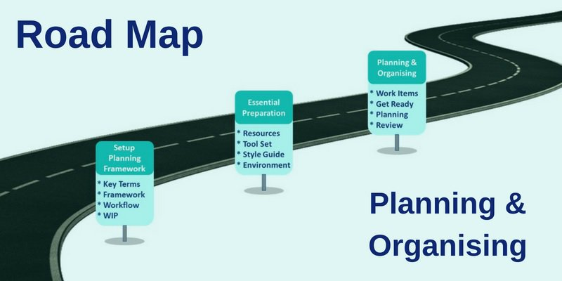Digital Product Planning and Organising Road Map