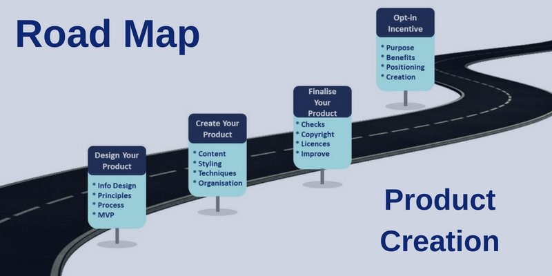 Digital Product Creation Road Map