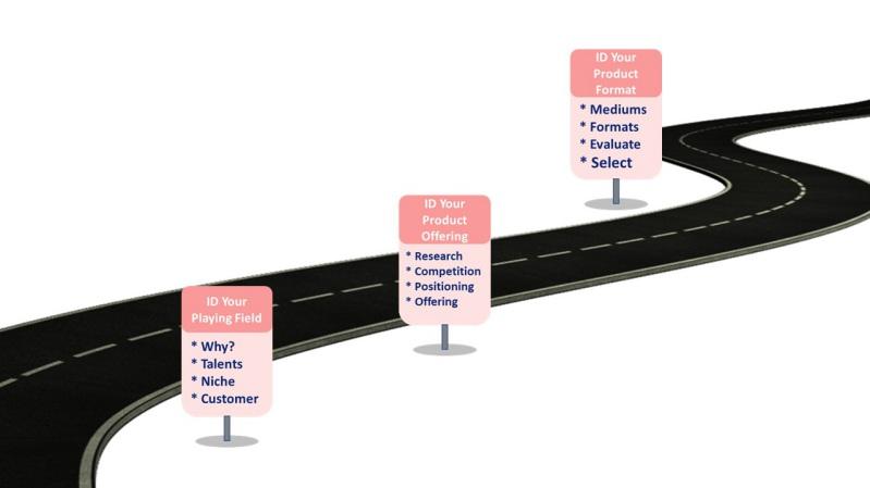 Information Product ideas Roadmap