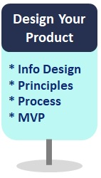 Sign - Design your Information product