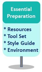 Sign - Essential Preparation