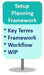 Sign - Setup Planning Framework